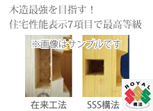 SSS構法
